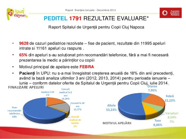 Peditel 1791 - call center pediatric (2)